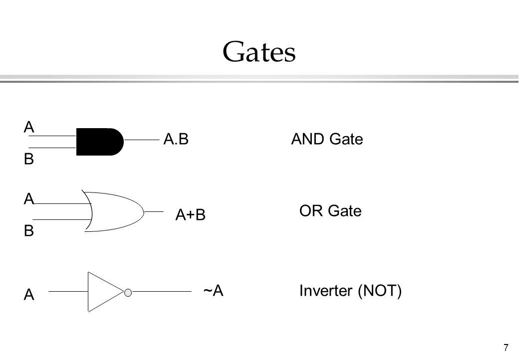7 Gates A B A.BAND Gate A B A+B OR Gate A ~AInverter (NOT)