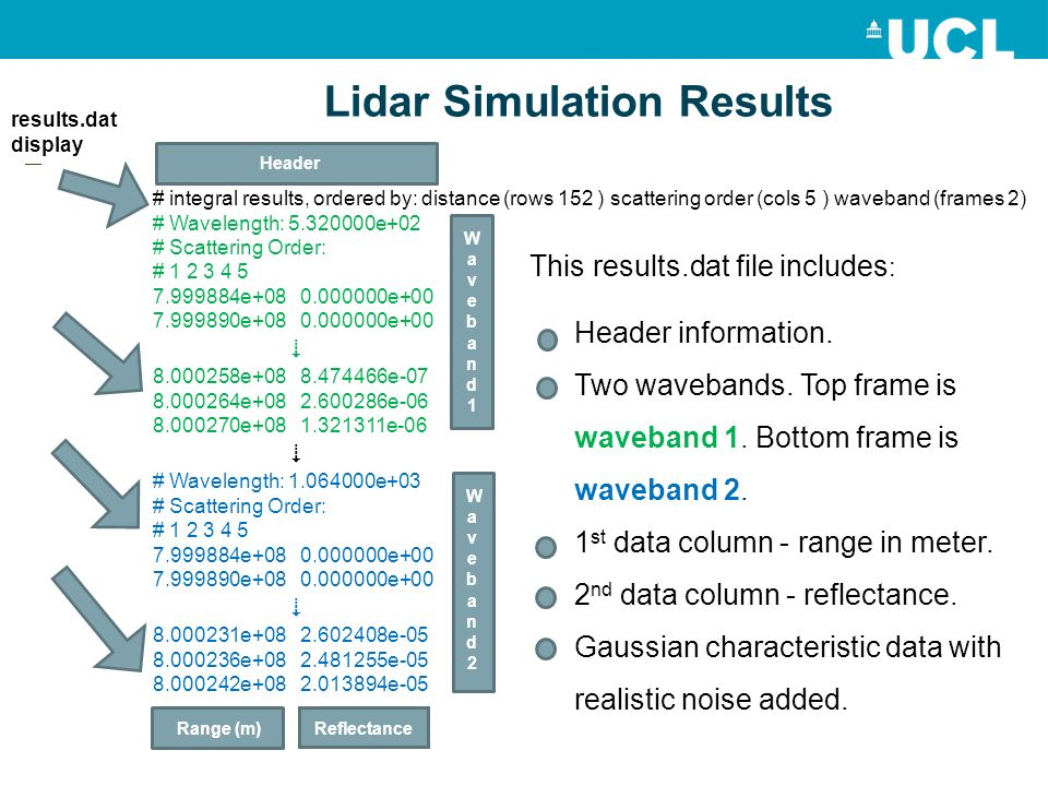 Lidar Simulation Results Plot the following data # integral results, ordered by: distance (rows 152 ) scattering order (cols 5 ) waveband (frames 2) # Wavelength: 5.320000e+02 # Scattering Order: # 1 2 3 4 5 7.999884e+08 0.000000e+00 7.999890e+08 0.000000e+00 7.999896e+08 0.000000e+00 7.999901e+08 0.000000e+00 7.999906e+08 0.000000e+00 7.999912e+08 0.000000e+00 7.999918e+08 0.000000e+00 7.999923e+08 0.000000e+00 7.999928e+08 0.000000e+00 7.999934e+08 0.000000e+00 7.999940e+08 1.254432e-07 7.999945e+08 2.310754e-07 7.999950e+08 0.000000e+00 7.999956e+08 0.000000e+00 7.999962e+08 0.000000e+00 7.999967e+08 0.000000e+00 7.999972e+08 0.000000e+00 7.999978e+08 0.000000e+00 7.999984e+08 0.000000e+00 7.999989e+08 0.000000e+00 7.999994e+08 1.835753e-06 8.000000e+08 1.620724e-07 8.000006e+08 0.000000e+00 8.000011e+08 3.734853e-06 8.000016e+08 0.000000e+00 8.000022e+08 2.128594e-06 8.000028e+08 3.000194e-06 8.000033e+08 3.454064e-06 8.000038e+08 1.610063e-06 8.000044e+08 2.456339e-06 8.000050e+08 1.891521e-06 8.000055e+08 1.455567e-05 8.000060e+08 2.424383e-05 8.000066e+08 1.259020e-05 8.000072e+08 4.528411e-05 8.000077e+08 3.403525e-05 8.000082e+08 4.818252e-05 8.000088e+08 8.598282e-05 8.000094e+08 5.870400e-05 8.000099e+08 7.735879e-05 8.000104e+08 1.205441e-04 8.000110e+08 1.195311e-04 8.000116e+08 1.252014e-04 8.000121e+08 1.429614e-04 8.000126e+08 1.618572e-04 8.000132e+08 2.164301e-04 8.000138e+08 2.299978e-04 8.000143e+08 2.266086e-04 8.000148e+08 2.372787e-04 8.000154e+08 2.078438e-04 8.000160e+08 2.366808e-04 8.000165e+08 2.312663e-04 8.000170e+08 1.850664e-04 8.000176e+08 1.642808e-04 8.000182e+08 1.110274e-04 8.000187e+08 9.503328e-05 8.000192e+08 7.155629e-05 8.000198e+08 5.583590e-05 8.000204e+08 4.956486e-05 8.000209e+08 4.003015e-05 8.000214e+08 2.799814e-05 8.000220e+08 1.281960e-05 8.000226e+08 1.383920e-05 8.000231e+08 9.351142e-06 8.000236e+08 6.512836e-06 8.000242e+08 2.262337e-07 8.000248e+08 1.868939e-06 8.000253e+08 2.065854e-06 8.000258e+08 8.474466e-0