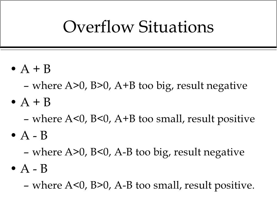Overflow Situations A + B –where A>0, B>0, A+B too big, result negative A + B –where A<0, B<0, A+B too small, result positive A - B –where A>0, B<0, A