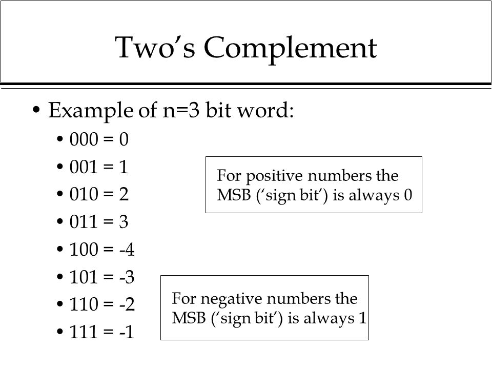 Twos Complement Example of n=3 bit word: 000 = 0 001 = 1 010 = 2 011 = 3 100 = -4 101 = -3 110 = -2 111 = -1 For negative numbers the MSB (sign bit) i
