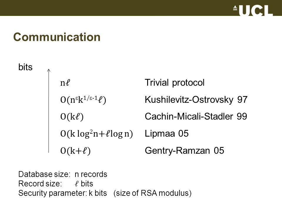 Communication bits n Trivial protocol O(n k 1/ -1 ) Kushilevitz-Ostrovsky 97 O(k) Cachin-Micali-Stadler 99 O(k log 2 n+log n) Lipmaa 05 O(k+) Gentry-R