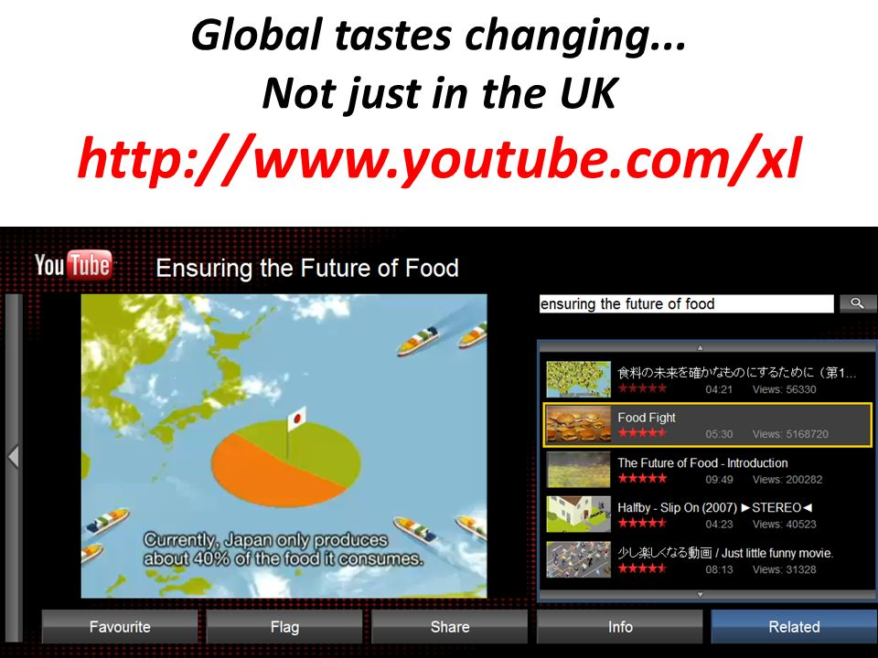 Global tastes changing... Not just in the UK http://www.youtube.com/xl