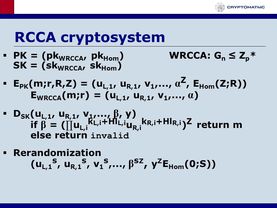 RCCA cryptosystem PK = (pk WRCCA, pk Hom )WRCCA: G n Z p * SK = (sk WRCCA, sk Hom ) E PK (m;r,R,Z) = (u L,1, u R,1, v 1,..., α Z, E Hom (Z;R)) E WRCCA (m;r) = (u L,1, u R,1, v 1,..., α ) D SK (u L,1, u R,1, v 1,..., β, y) if β = ( u L,i k L,i +Hl L,i u R,i k R,i +Hl R,i ) Z return m else return invalid Rerandomization (u L,1 s, u R,1 s, v 1 s,..., β sz, y z E Hom (0;S))