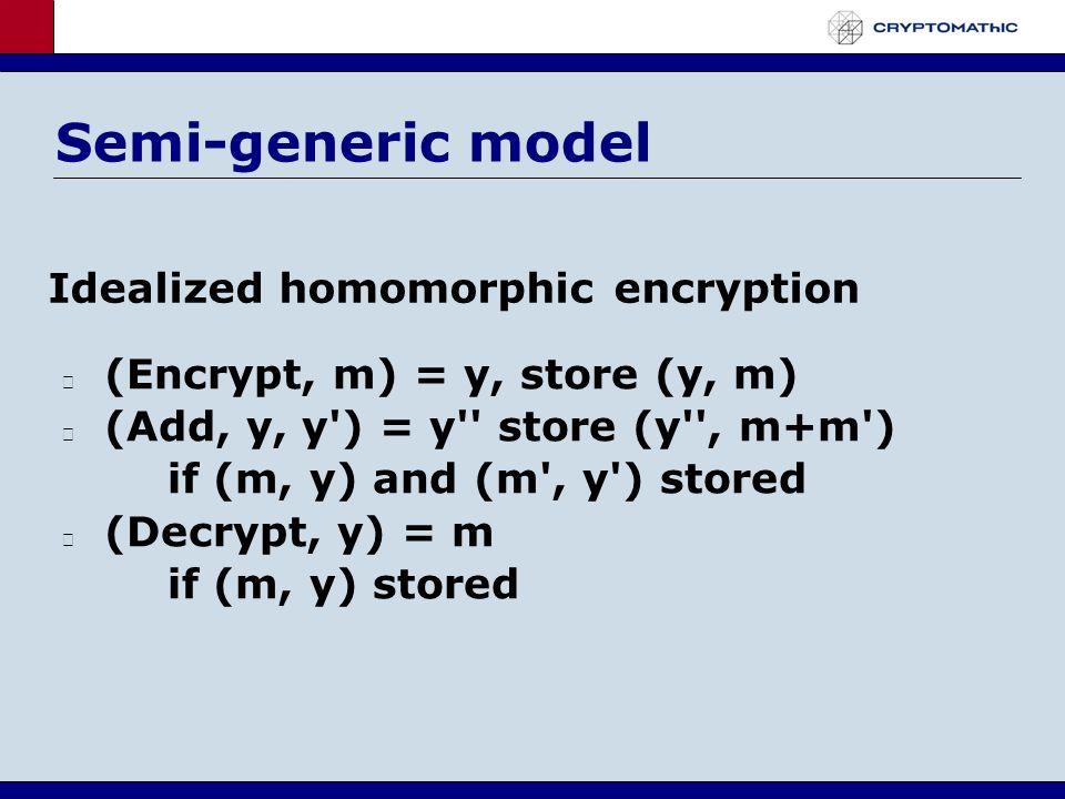 Semi-generic model (Encrypt, m) = y, store (y, m) (Add, y, y ) = y store (y , m+m ) if (m, y) and (m , y ) stored (Decrypt, y) = m if (m, y) stored Idealized homomorphic encryption