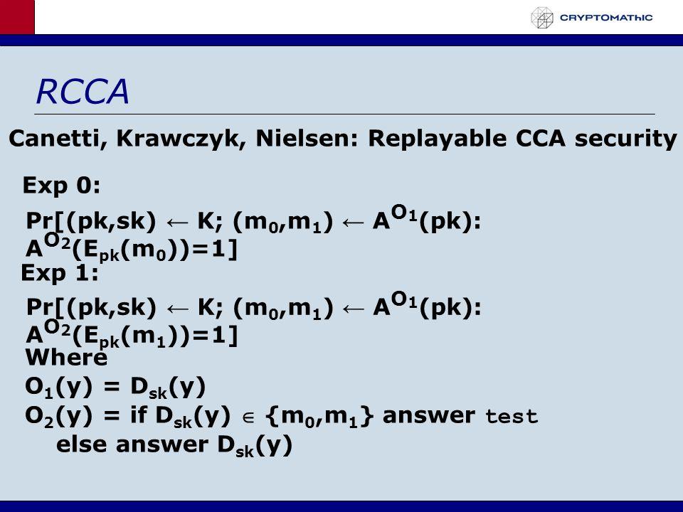 RCCA Pr[(pk,sk) K; (m 0,m 1 ) A O 1 (pk): A O 2 (E pk (m 0 ))=1] Exp 0: Exp 1: Pr[(pk,sk) K; (m 0,m 1 ) A O 1 (pk): A O 2 (E pk (m 1 ))=1] Where O 1 (