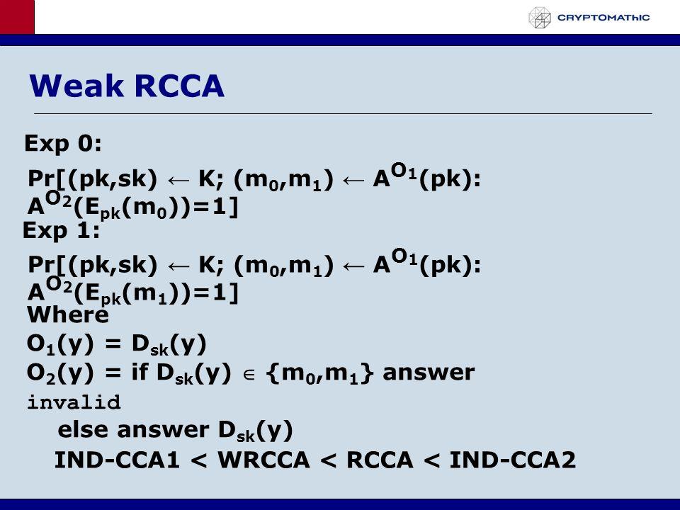 Weak RCCA Pr[(pk,sk) K; (m 0,m 1 ) A O 1 (pk): A O 2 (E pk (m 0 ))=1] Exp 0: Exp 1: Pr[(pk,sk) K; (m 0,m 1 ) A O 1 (pk): A O 2 (E pk (m 1 ))=1] Where O 1 (y) = D sk (y) O 2 (y) = if D sk (y) {m 0,m 1 } answer invalid else answer D sk (y) IND-CCA1 < WRCCA < RCCA < IND-CCA2