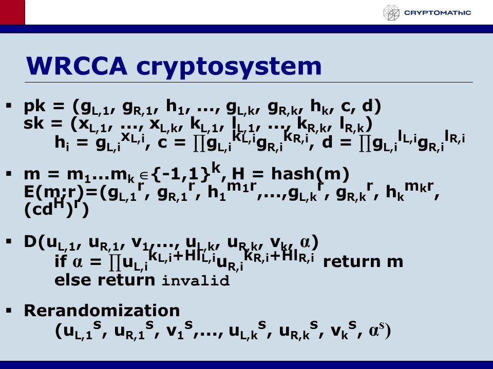WRCCA cryptosystem pk = (g L,1, g R,1, h 1,..., g L,k, g R,k, h k, c, d) sk = (x L,1,..., x L,k, k L,1, l L,1,..., k R,k, l R,k ) h i = g L,i x L,i, c = g L,i k L,i g R,i k R,i, d = g L,i l L,i g R,i l R,i m = m 1...m k{-1,1} k, H = hash(m) E(m;r)=(g L,1 r, g R,1 r, h 1 m 1 r,...,g L,k r, g R,k r, h k m k r, (cd H ) r ) D(u L,1, u R,1, v 1,..., u L,k, u R,k, v k, α ) if α = u L,i k L,i +Hl L,i u R,i k R,i +Hl R,i return m else return invalid Rerandomization (u L,1 s, u R,1 s, v 1 s,..., u L,k s, u R,k s, v k s, α s )
