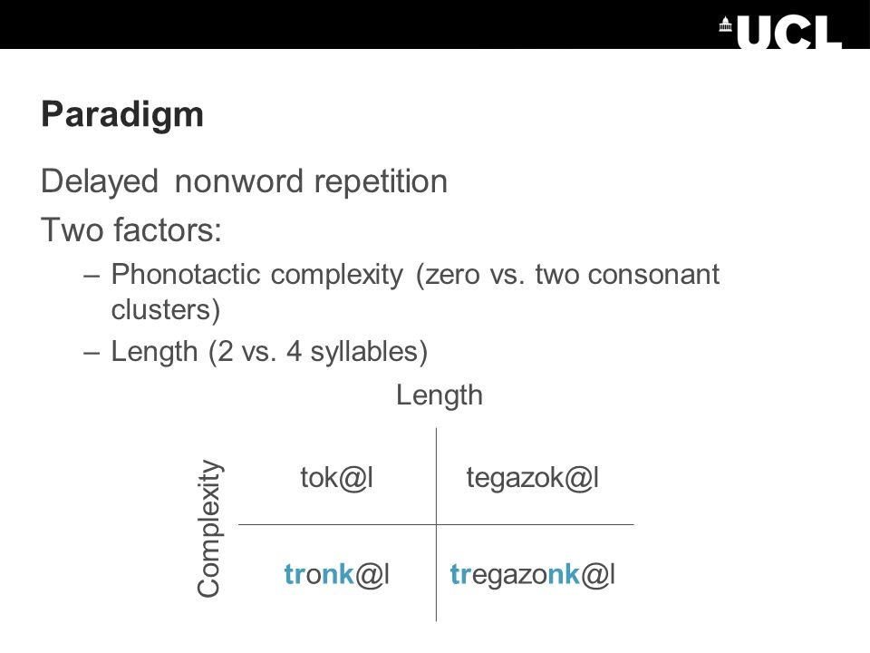 Paradigm Delayed nonword repetition Two factors: –Phonotactic complexity (zero vs. two consonant clusters) –Length (2 vs. 4 syllables) tok@ltegazok@l