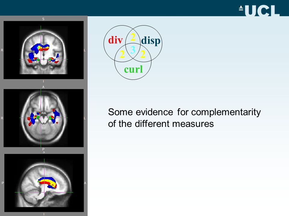 div disp curl 2 22 3 Some evidence for complementarity of the different measures
