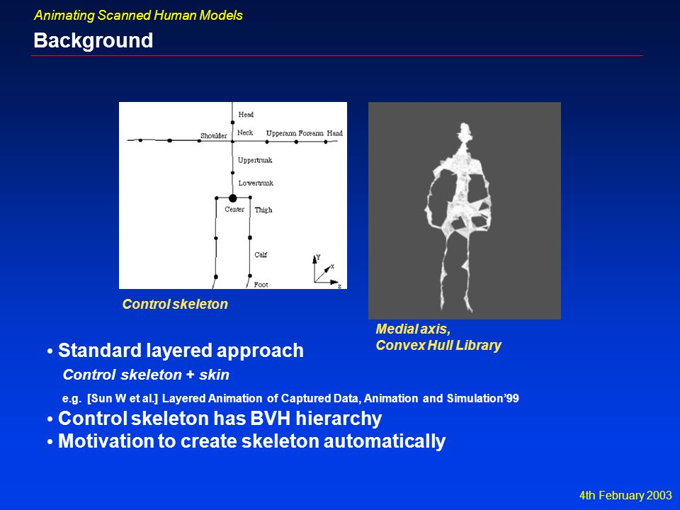 4th February 2003 Animating Scanned Human Models Standard layered approach Control skeleton + skin e.g.