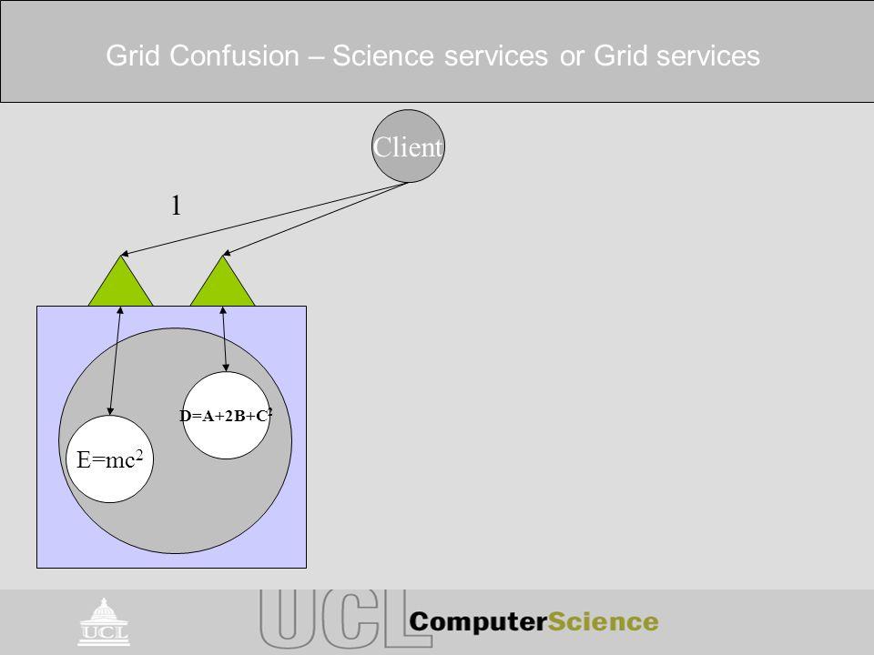 Grid Confusion – Science services or Grid services Client E=mc 2 1 D=A+2B+C 2