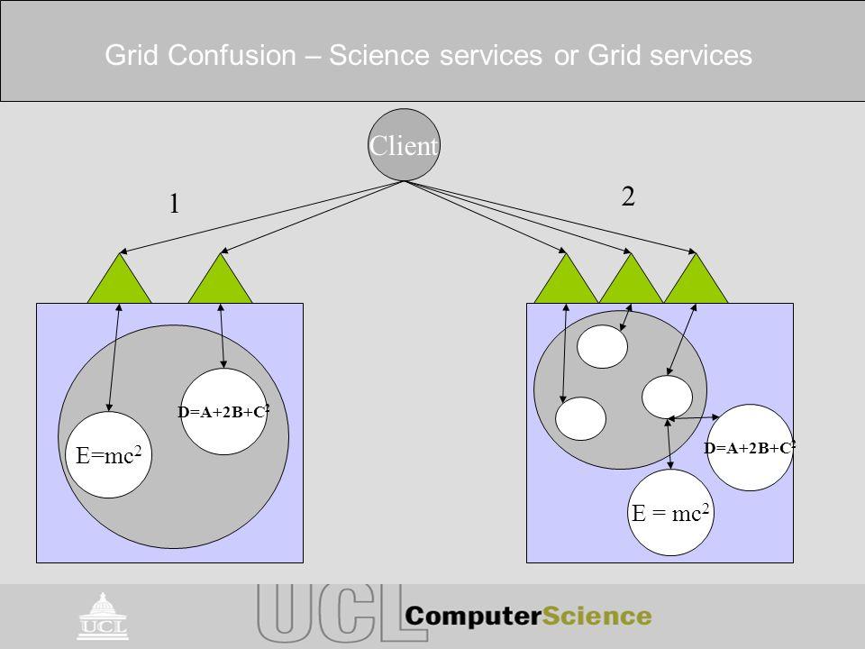 Grid Confusion – Science services or Grid services Client E=mc 2 1 2 D=A+2B+C 2 E = mc 2