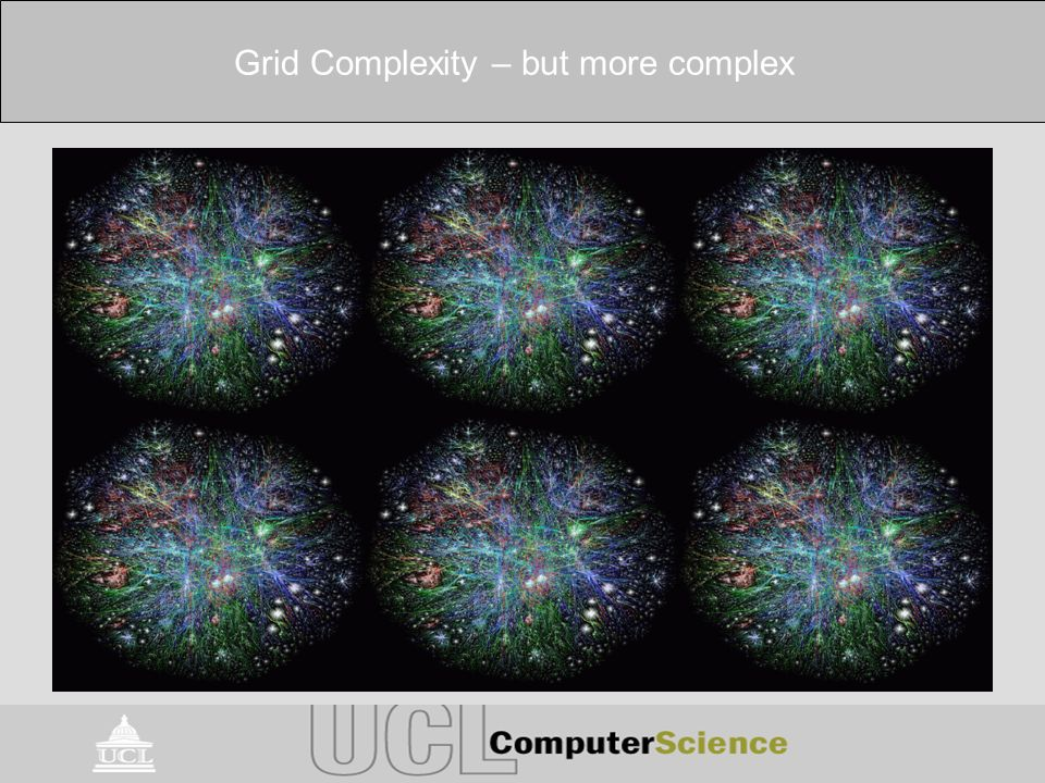 Grid Complexity – but more complex