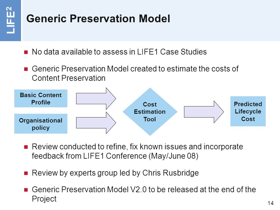 LIFE 2 14 Generic Preservation Model No data available to assess in LIFE1 Case Studies Generic Preservation Model created to estimate the costs of Content Preservation Review conducted to refine, fix known issues and incorporate feedback from LIFE1 Conference (May/June 08) Review by experts group led by Chris Rusbridge Generic Preservation Model V2.0 to be released at the end of the Project Basic Content Profile Predicted Lifecycle Cost Cost Estimation Tool Organisational policy