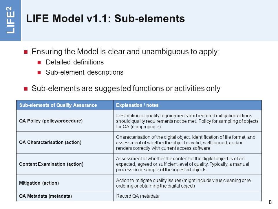 LIFE 2 8 LIFE Model v1.1: Sub-elements Ensuring the Model is clear and unambiguous to apply: Detailed definitions Sub-element descriptions Sub-elements are suggested functions or activities only Sub-elements of Quality AssuranceExplanation / notes QA Policy (policy/procedure) Description of quality requirements and required mitigation actions should quality requirements not be met.