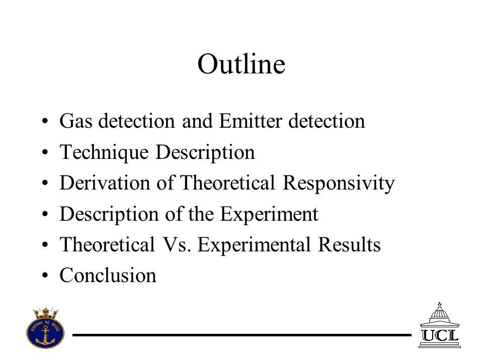 Outline Gas detection and Emitter detection Technique Description Derivation of Theoretical Responsivity Description of the Experiment Theoretical Vs.