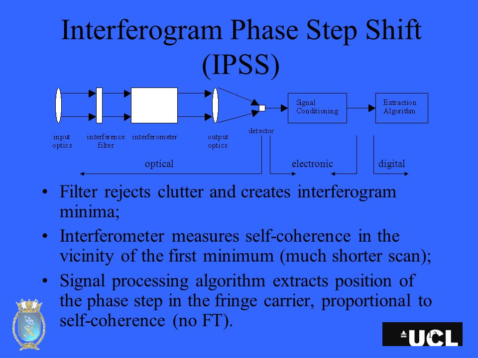 12 Interferogram Phase Step Shift (IPSS) Filter rejects clutter and creates interferogram minima; Interferometer measures self-coherence in the vicinity of the first minimum (much shorter scan); Signal processing algorithm extracts position of the phase step in the fringe carrier, proportional to self-coherence (no FT).