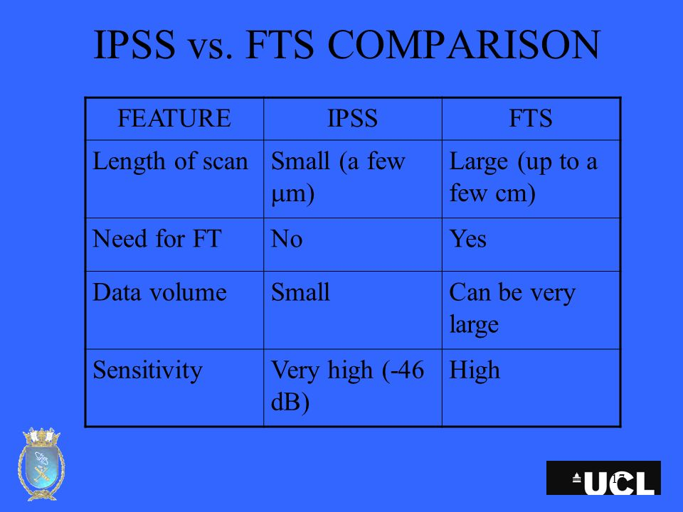 17 IPSS vs. FTS COMPARISON FEATUREIPSSFTS Length of scanSmall (a few m) Large (up to a few cm) Need for FTNoYes Data volumeSmallCan be very large Sens