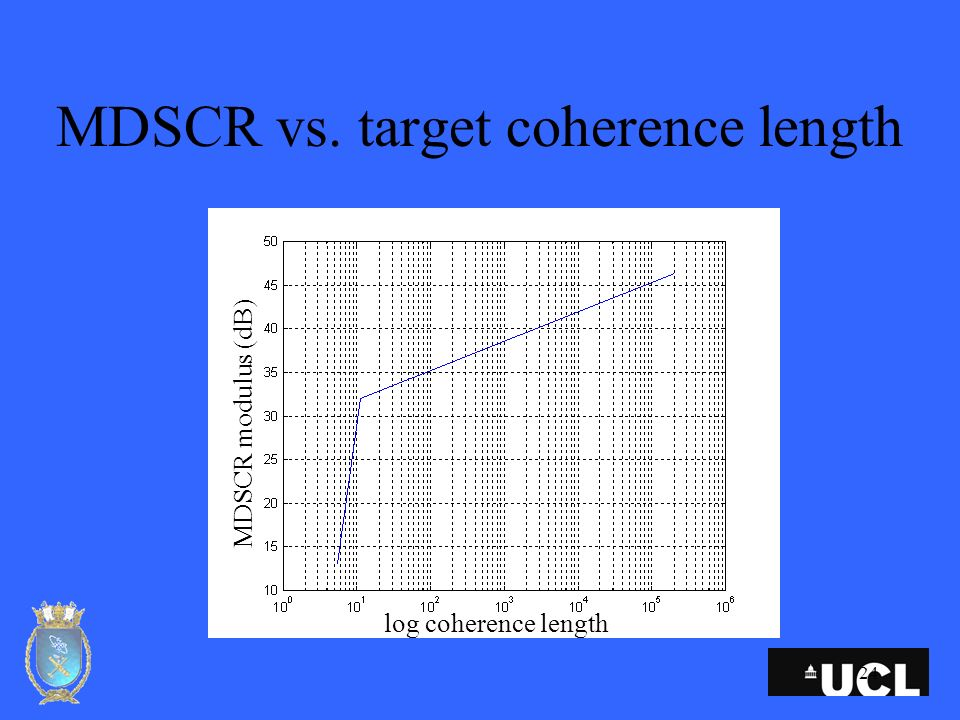 24 MDSCR vs. target coherence length log coherence length MDSCR modulus (dB)