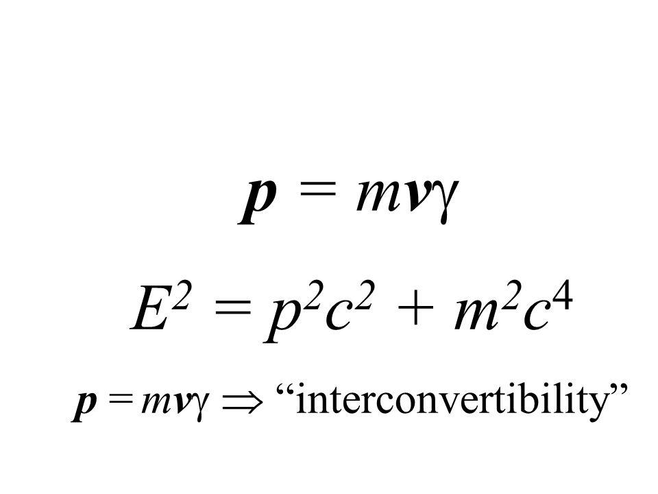 p = mv E = mc 2 p = m 0 v E = m 0 c 2 p = (m 0 )v E = (m 0 ) c 2 p = mv E = mc 2 m = m 0 concomitance p = mv E 2 = p 2 c 2 + m 2 c 4 p = mv interconvertibility