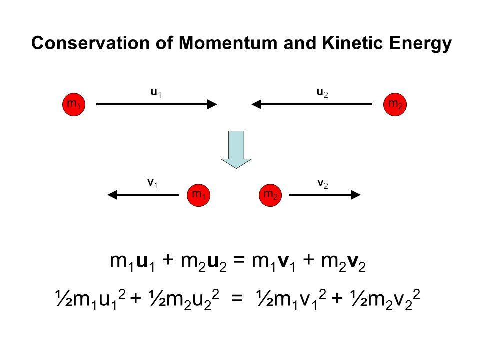 m1m1 m2m2 u1u1 u2u2 m1m1 m2m2 Conservation of Momentum and Kinetic Energy v1v1 v2v2 m 1 u 1 + m 2 u 2 = m 1 v 1 + m 2 v 2 ½m 1 u 1 2 + ½m 2 u 2 2 = ½m 1 v 1 2 + ½m 2 v 2 2