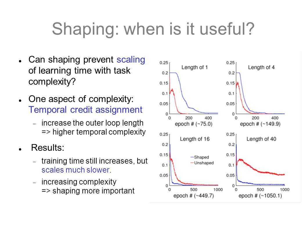 Shaping: when is it useful? Can shaping prevent scaling of learning time with task complexity? One aspect of complexity: Temporal credit assignment in
