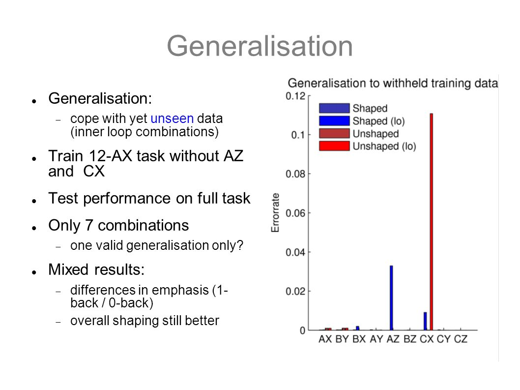 Generalisation Generalisation: cope with yet unseen data (inner loop combinations) Train 12-AX task without AZ and CX Test performance on full task On