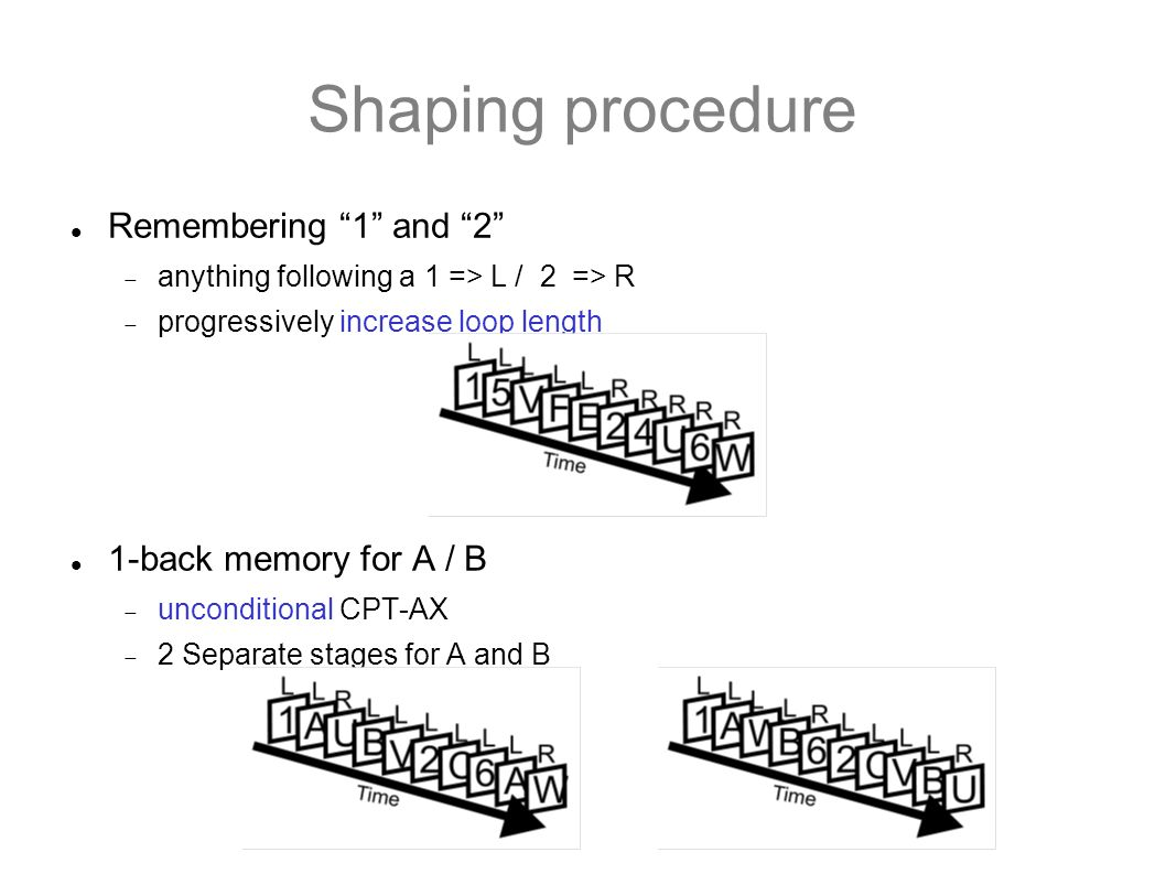 Shaping procedure Remembering 1 and 2 anything following a 1 => L / 2 => R progressively increase loop length 1-back memory for A / B unconditional CP