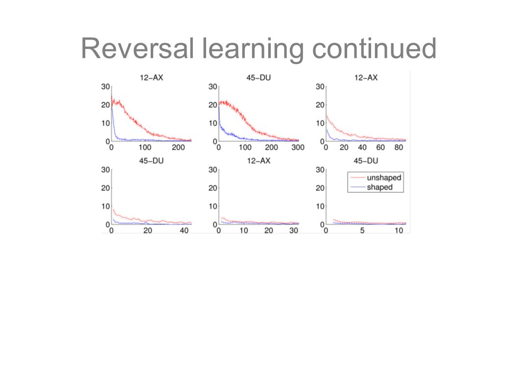 Reversal learning continued