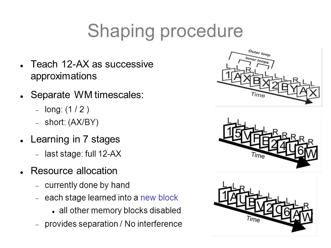 Shaping procedure Teach 12-AX as successive approximations Separate WM timescales: long: (1 / 2 ) short: (AX/BY) Learning in 7 stages last stage: full
