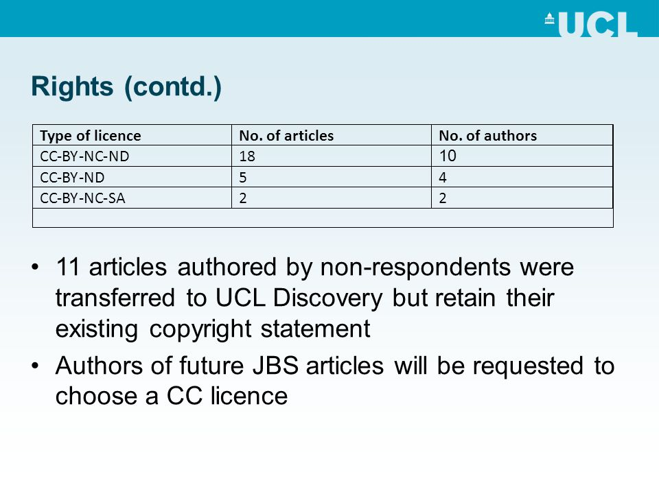 Rights (contd.) 11 articles authored by non-respondents were transferred to UCL Discovery but retain their existing copyright statement Authors of future JBS articles will be requested to choose a CC licence Type of licence No.