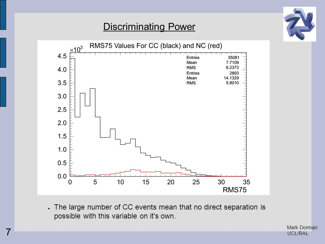 Mark Dorman UCL/RAL Discriminating Power 7 The large number of CC events mean that no direct separation is possible with this variable on it's own.