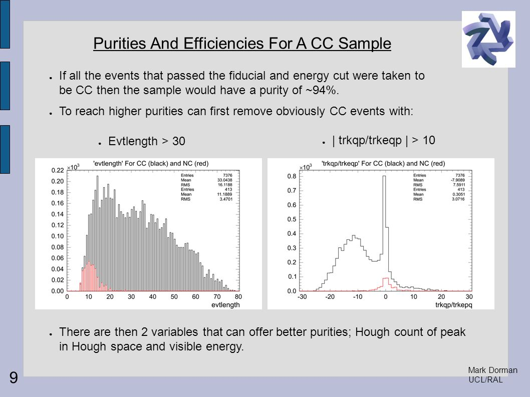 Mark Dorman UCL/RAL Purities And Efficiencies For A CC Sample If all the events that passed the fiducial and energy cut were taken to be CC then the s