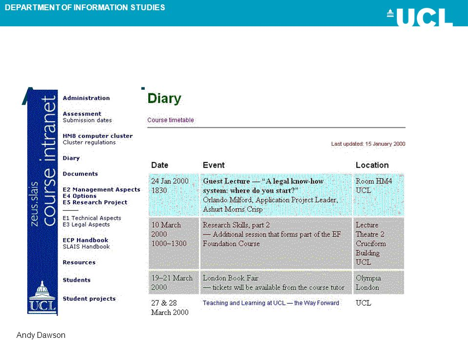DEPARTMENT OF INFORMATION STUDIES Andy Dawson An example