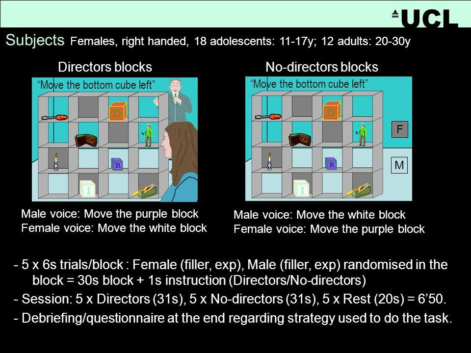 [Title] UCL - 5 x 6s trials/block : Female (filler, exp), Male (filler, exp) randomised in the block = 30s block + 1s instruction (Directors/No-direct