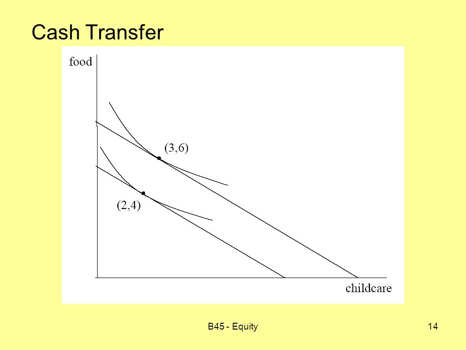 B45 - Equity14 Cash Transfer