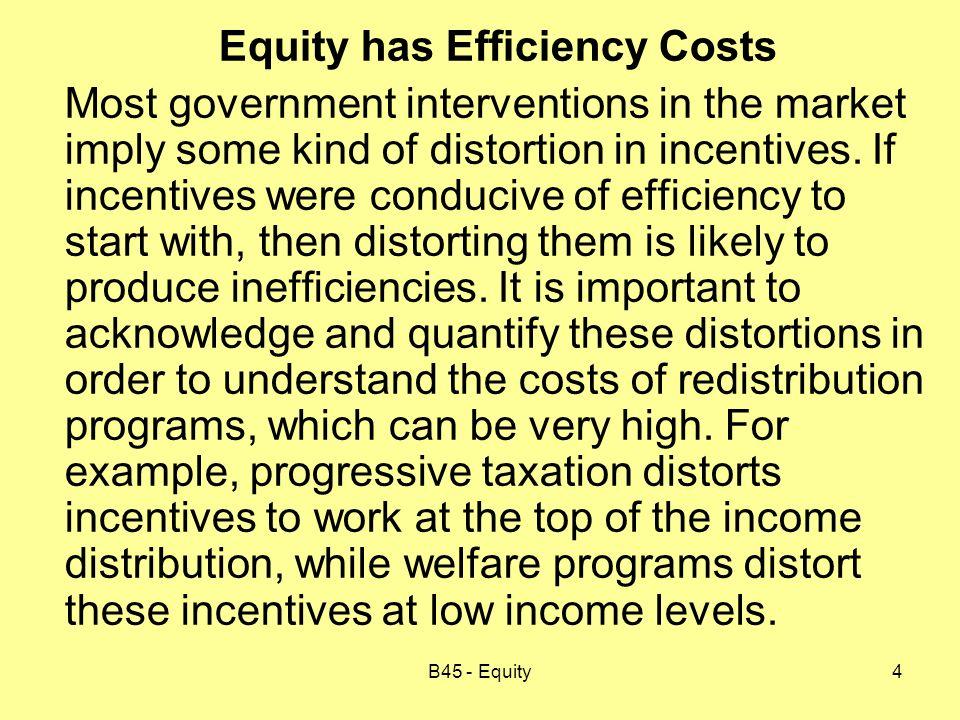 B45 - Equity35