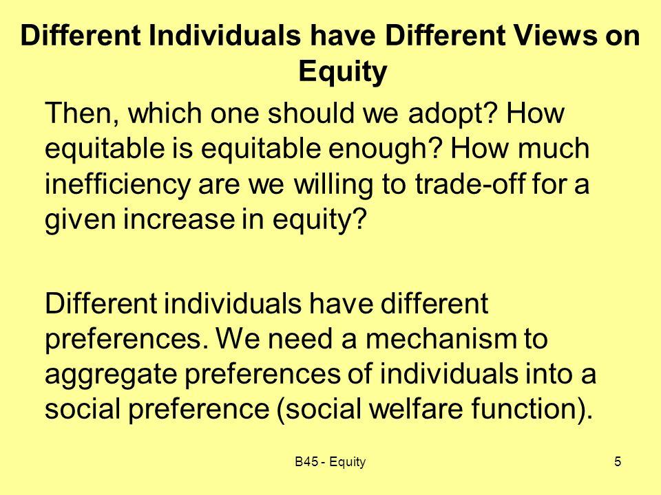 B45 - Equity26