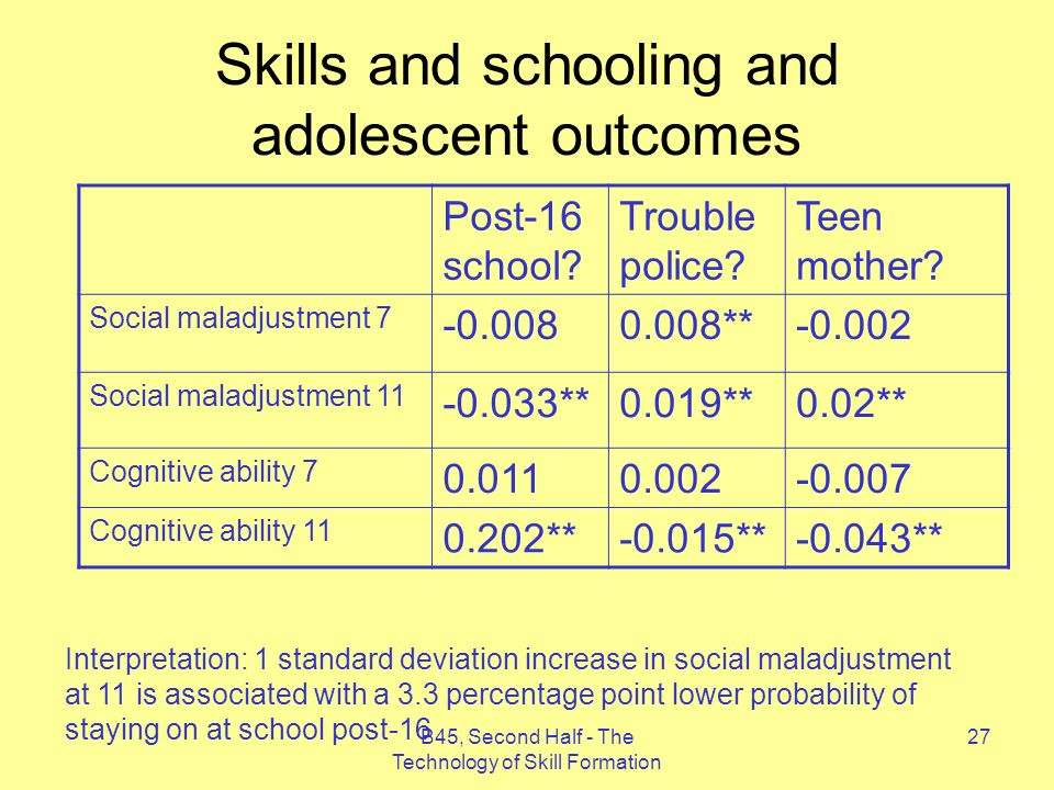 B45, Second Half - The Technology of Skill Formation 27 Skills and schooling and adolescent outcomes Post-16 school.