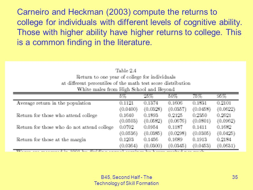 B45, Second Half - The Technology of Skill Formation 35 Carneiro and Heckman (2003) compute the returns to college for individuals with different levels of cognitive ability.