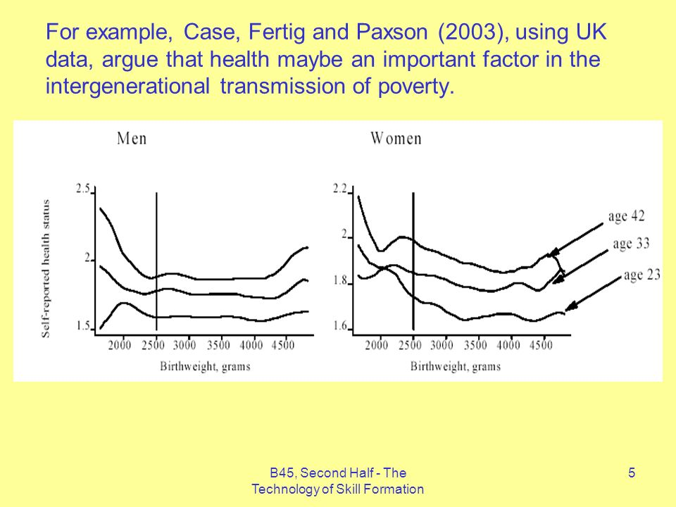 B45, Second Half - The Technology of Skill Formation 5 For example, Case, Fertig and Paxson (2003), using UK data, argue that health maybe an important factor in the intergenerational transmission of poverty.