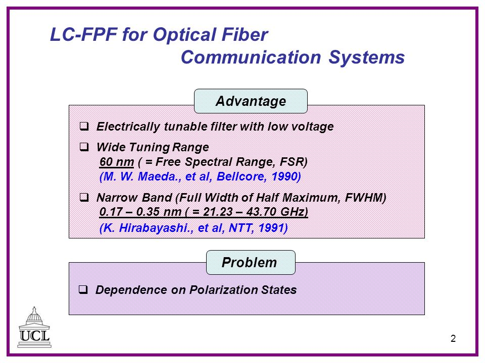 2 Dependence on Polarization States LC-FPF for Optical Fiber Communication Systems Electrically tunable filter with low voltage Wide Tuning Range 60 nm ( = Free Spectral Range, FSR) (M.