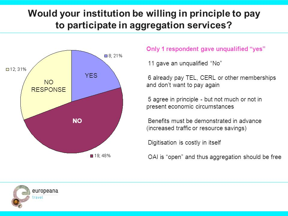 Only 1 respondent gave unqualified yes 11 gave an unqualified No 6 already pay TEL, CERL or other memberships and dont want to pay again 5 agree in principle - but not much or not in present economic circumstances Benefits must be demonstrated in advance (increased traffic or resource savings) Digitisation is costly in itself OAI is open and thus aggregation should be free YES NO NO RESPONSE Would your institution be willing in principle to pay to participate in aggregation services