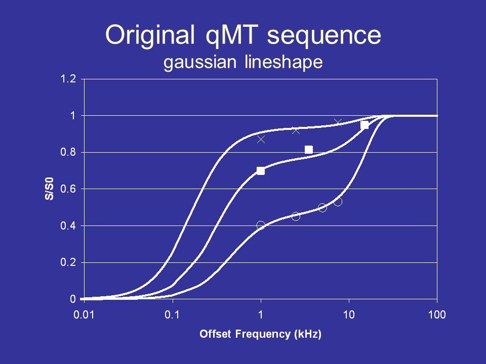 Original qMT sequence gaussian lineshape