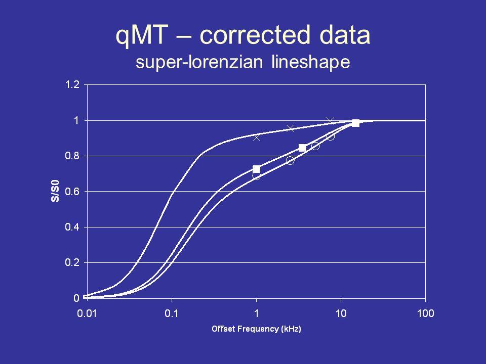 qMT – corrected data super-lorenzian lineshape