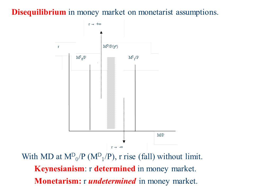 With MD at M D 0 /P (M D 1 /P), r rise (fall) without limit. Keynesianism: r determined in money market. Monetarism: r undetermined in money market. D