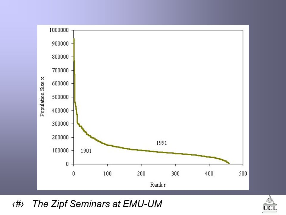 55 The Zipf Seminars at EMU-UM