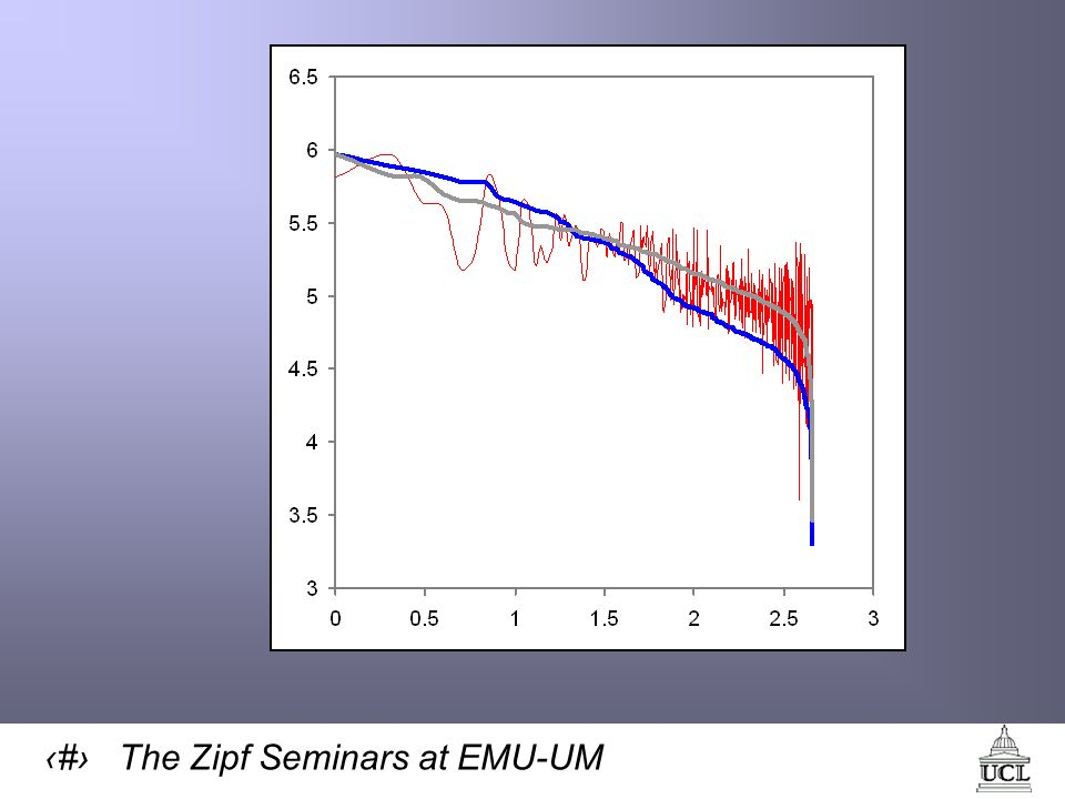 70 The Zipf Seminars at EMU-UM