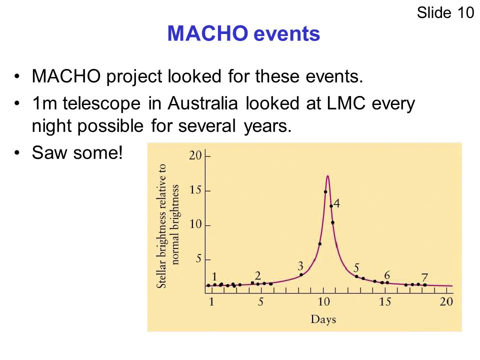 MACHO events MACHO project looked for these events.
