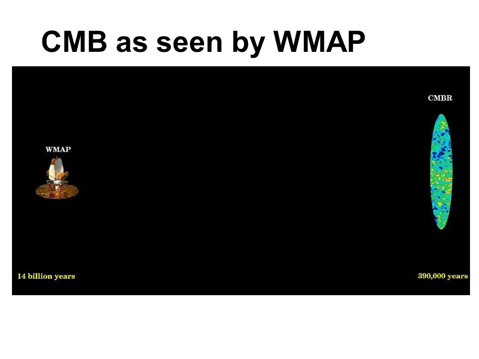 CMB as seen by WMAP